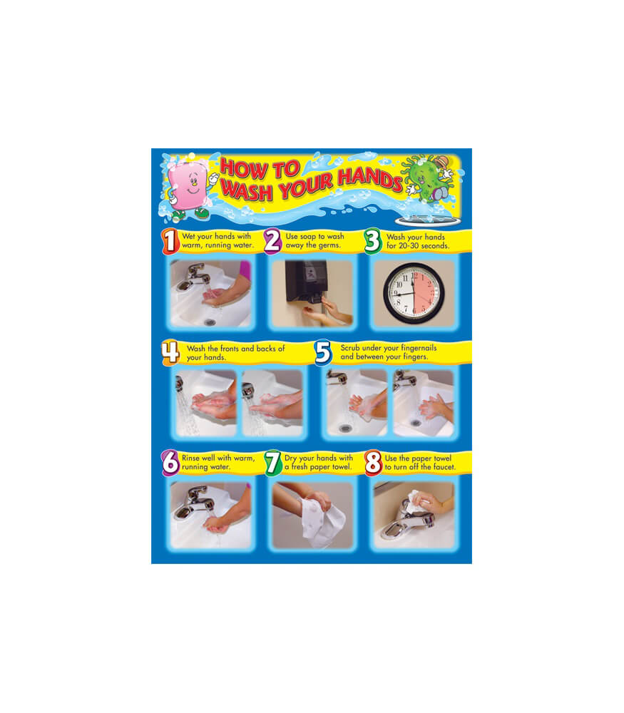 How to Wash Your Hands Chart Product Image