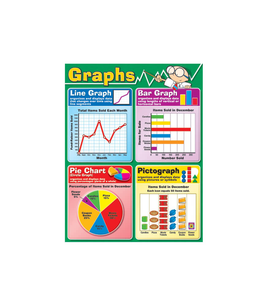 Graphs Chart Product Image