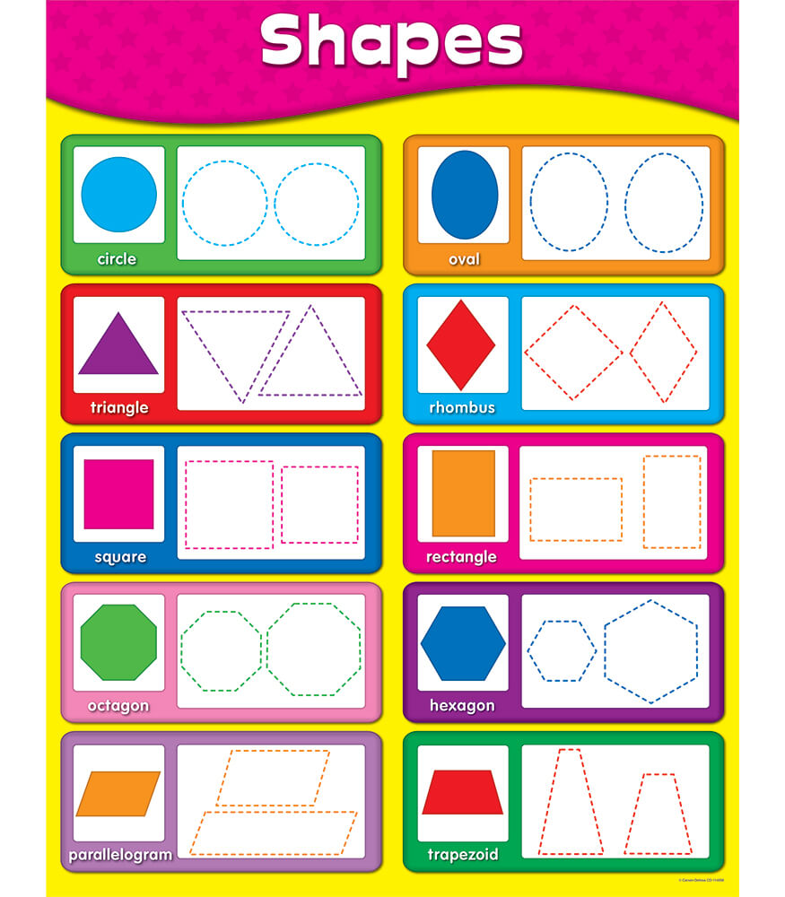 Shapes with Examples Chart Product Image