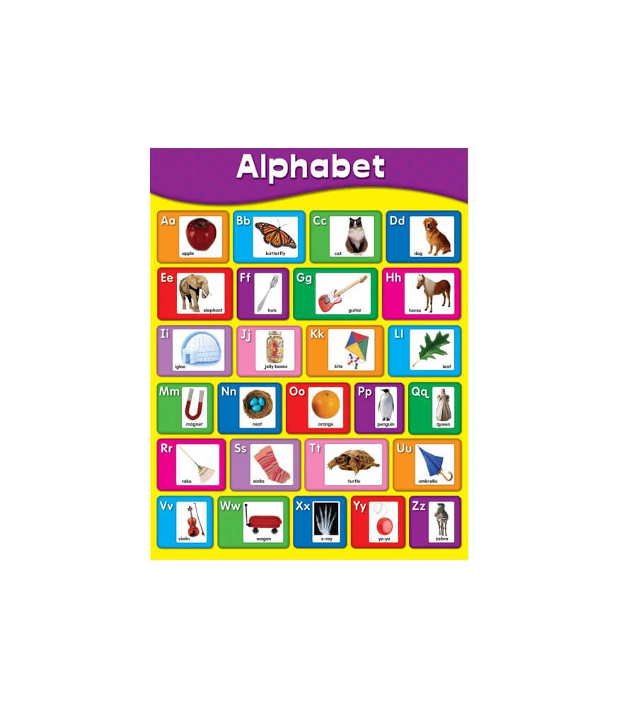Alphabet Chart Product Image