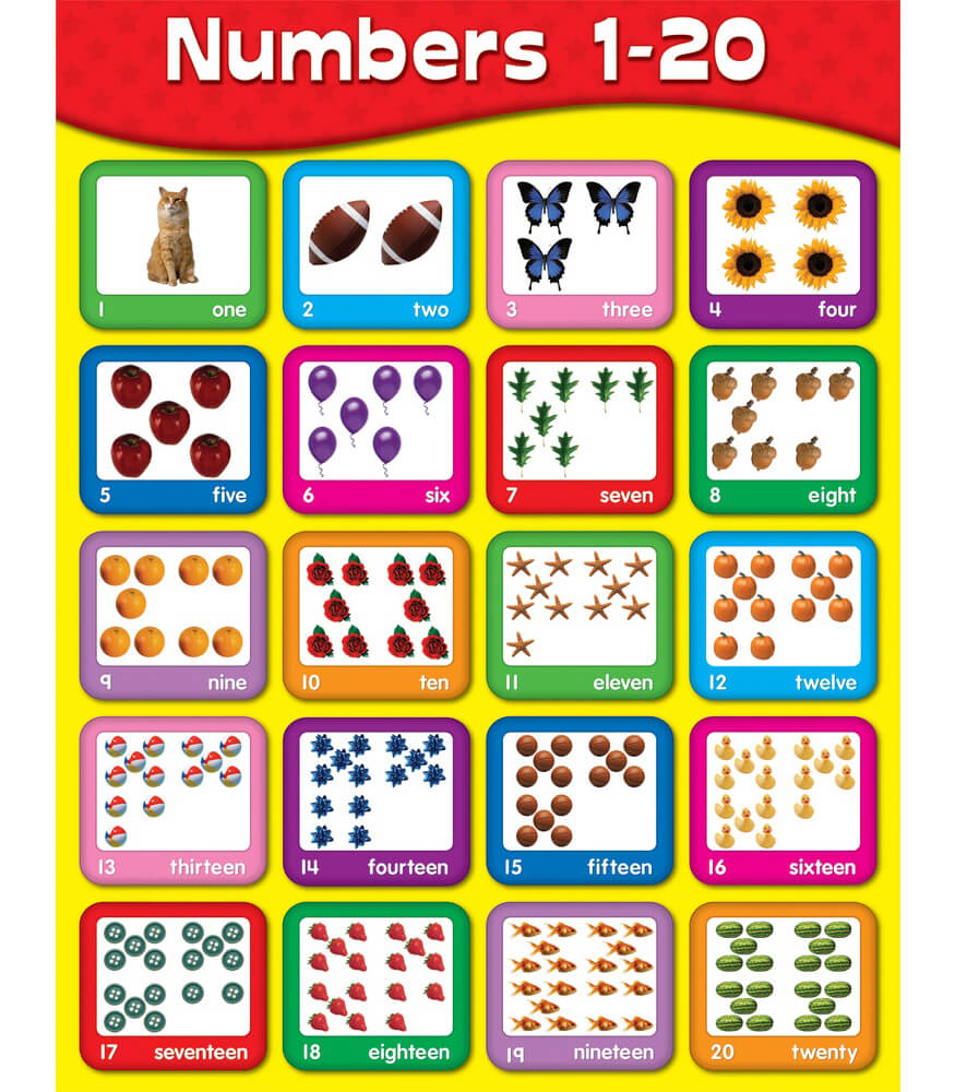 Numbers 1 20 Chart  Progress Chart For Kids