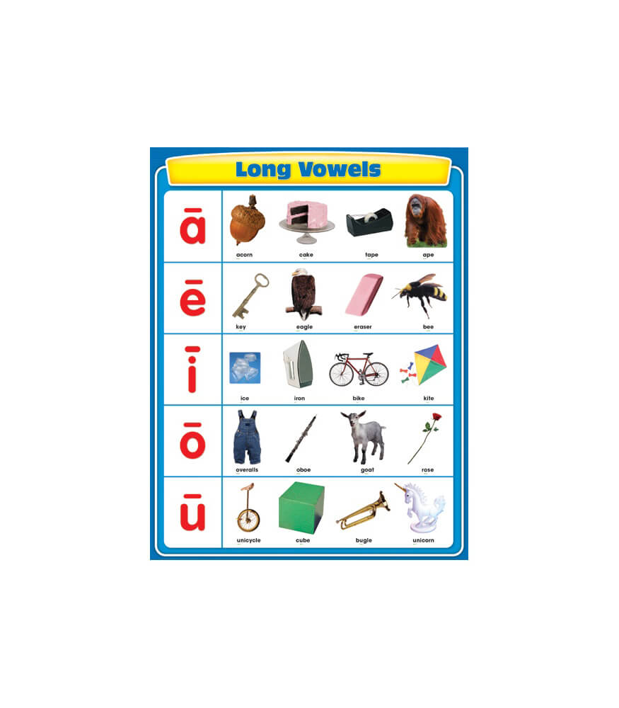 Long Vowels Chart Product Image