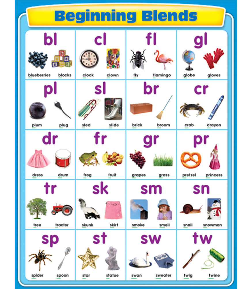 Beginning Blends Chart Product Image