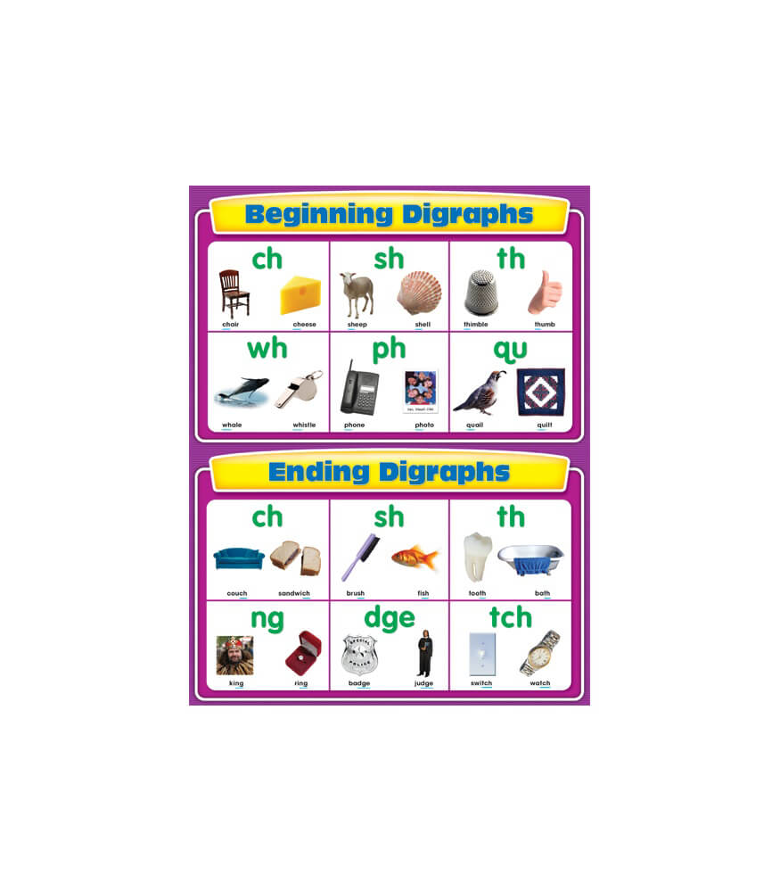 Beginning and Ending Digraphs Chart Product Image