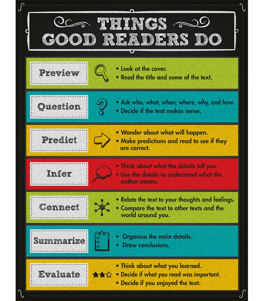 Things Good Readers Do Chalkboard Chart Product Image