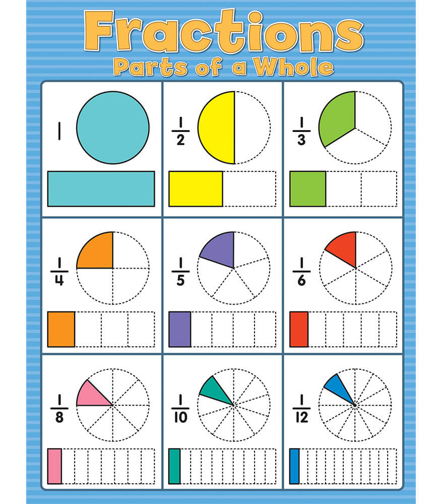 114125 Fractions Chart 114125 on Circle Fraction Tiles