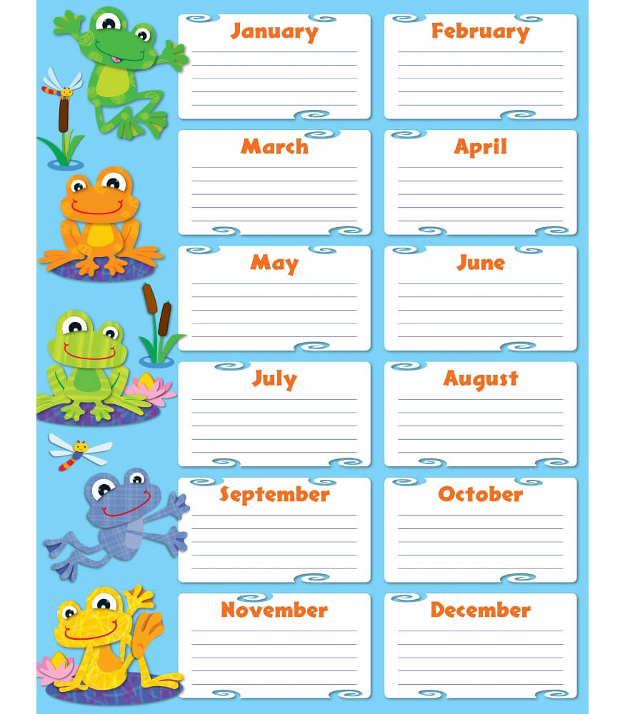 FUNky Frogs Birthday Chart Product Image