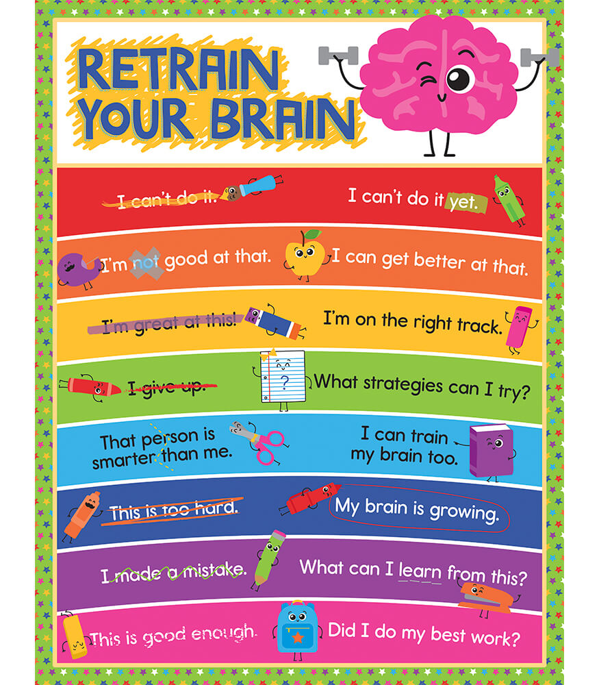 School Tools Retrain Your Brain Chart Grade K-5