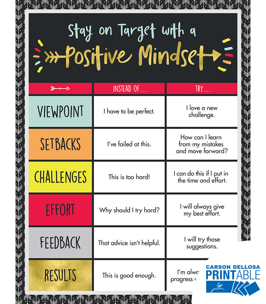 Aim High Positive Mindset Printable Chart Product Image