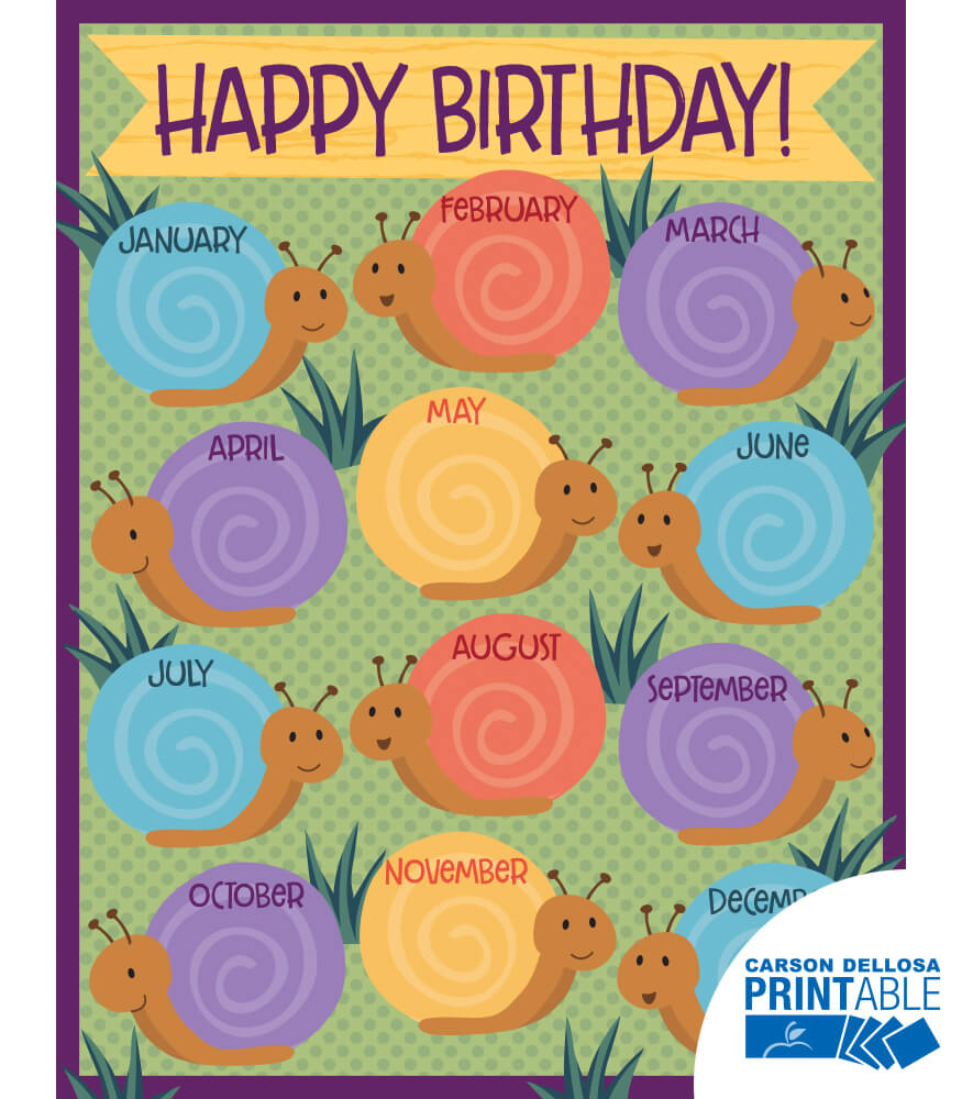 Nature Explorers Birthday Printable Chart Grade PK 5