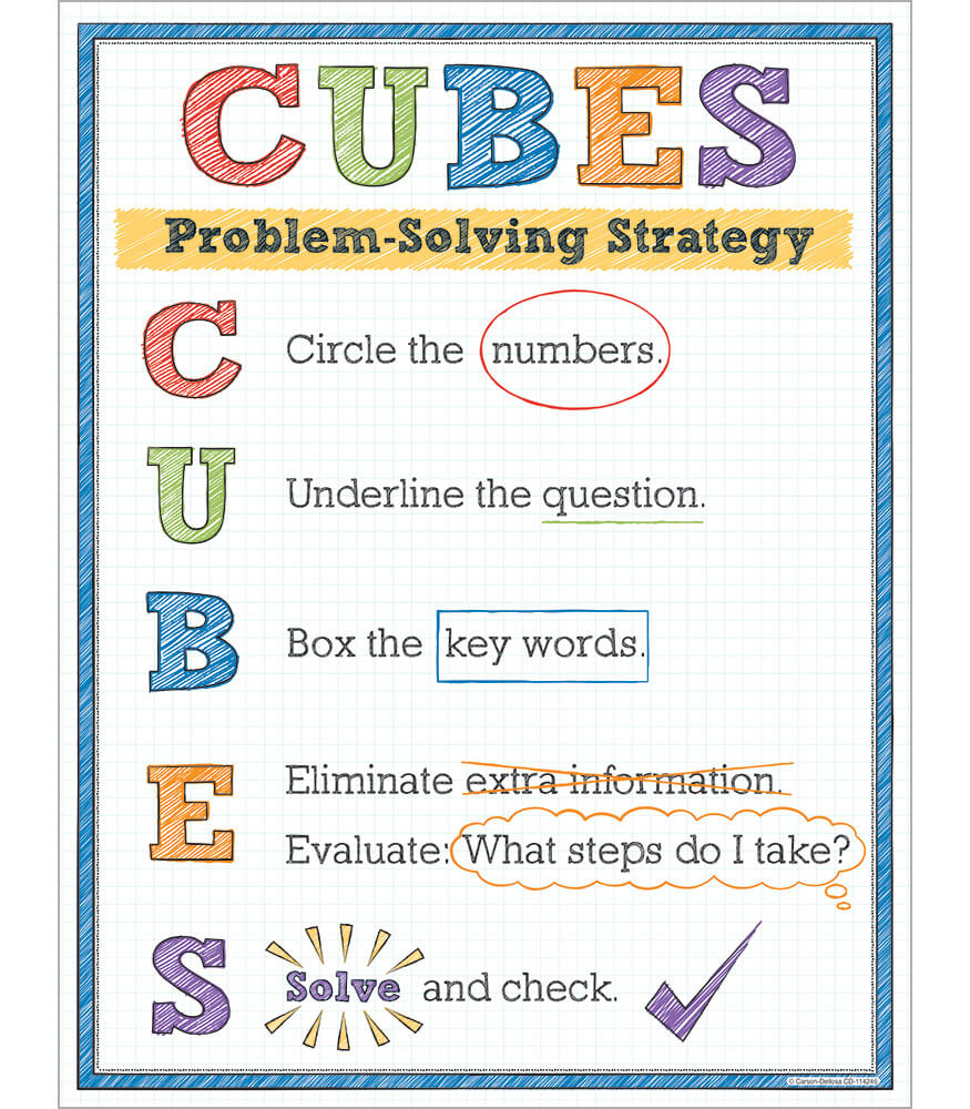 CUBES Problem-Solving Strategy Chart Product Image