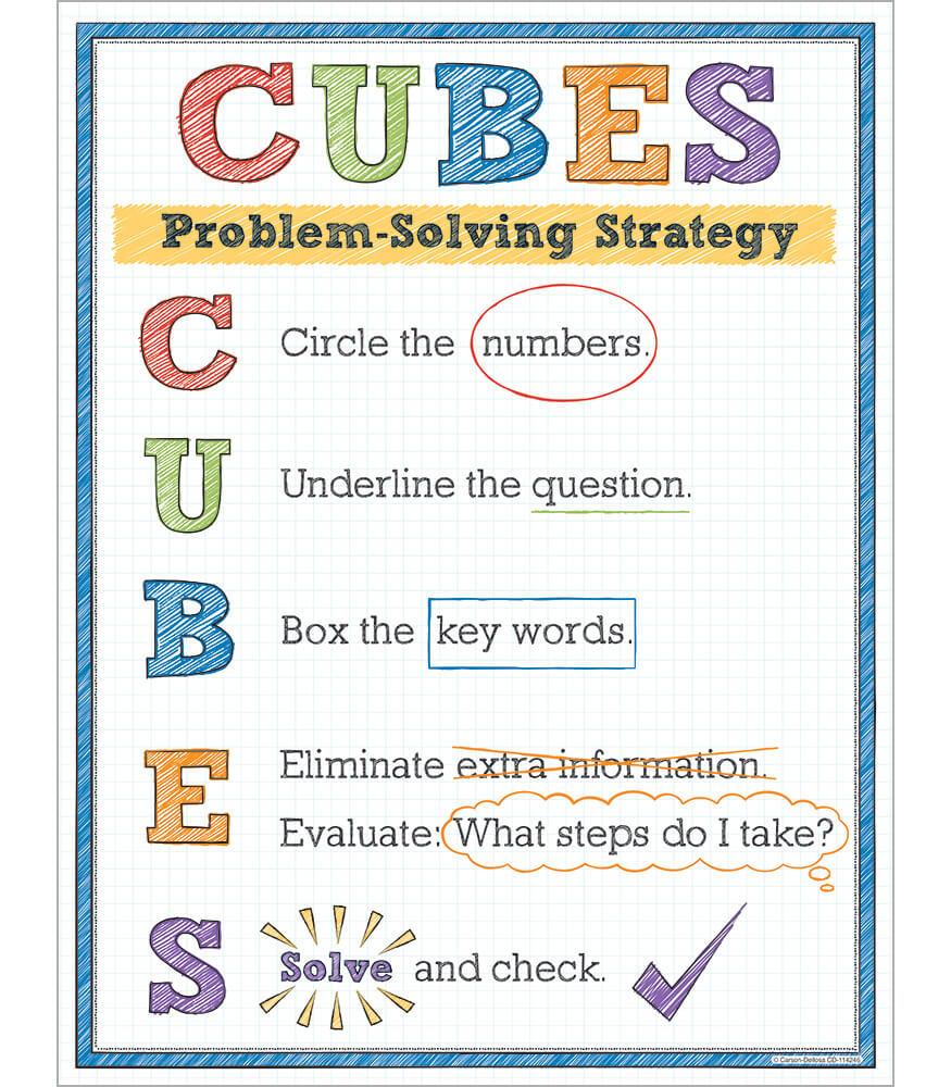 cubes problem solving strategy chart grade 1 5