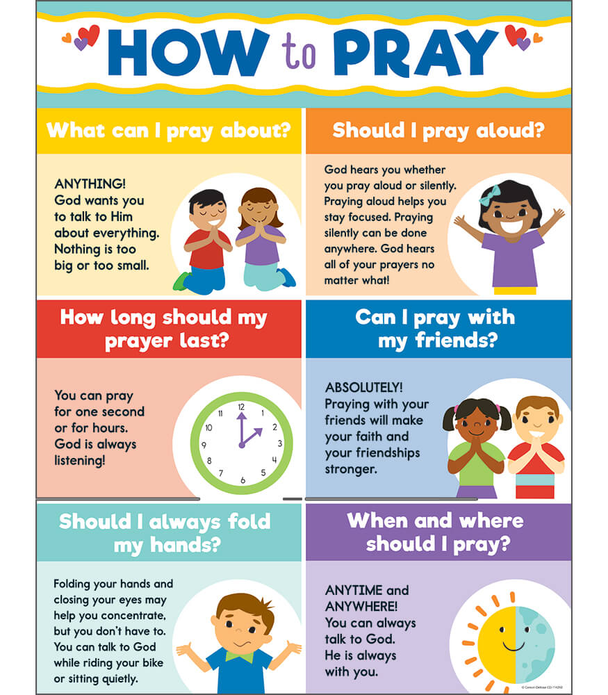 How to Pray Chart Product Image