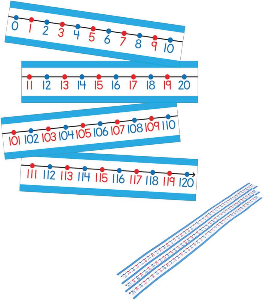 Complete Numberline Classroom Kit Product Image
