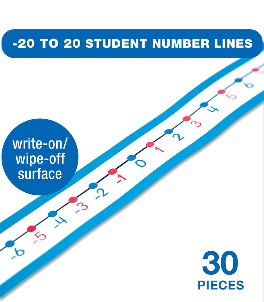 -20 to 20 Student Number Lines Manipulative Product Image