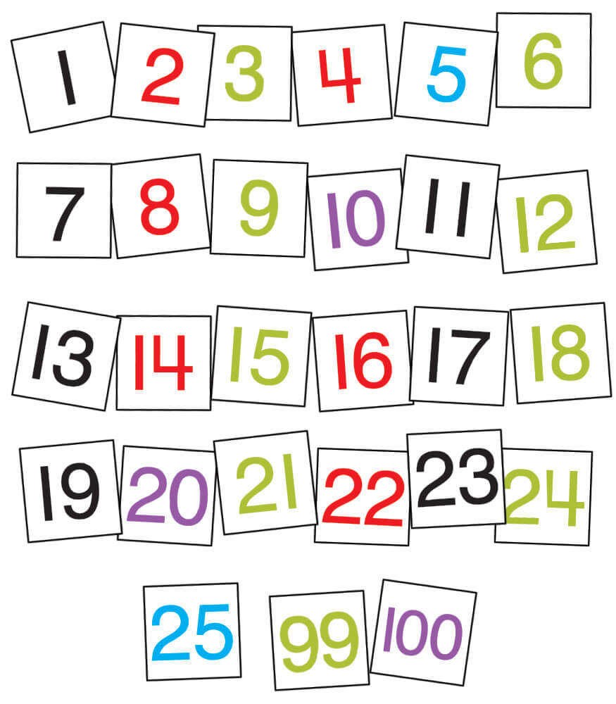 Replacement Hundreds Chart Pocket Chart Cards Grade PK-5