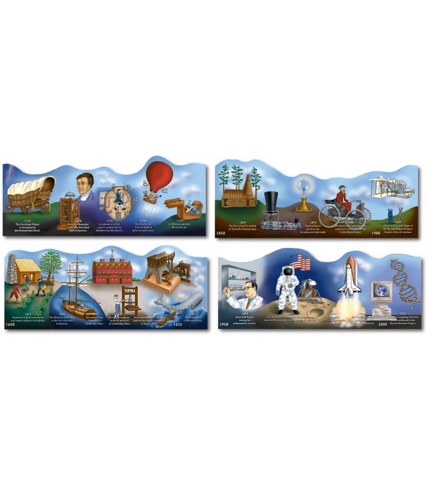 Science and Technology Time Line Topper Bulletin Board Set Product Image