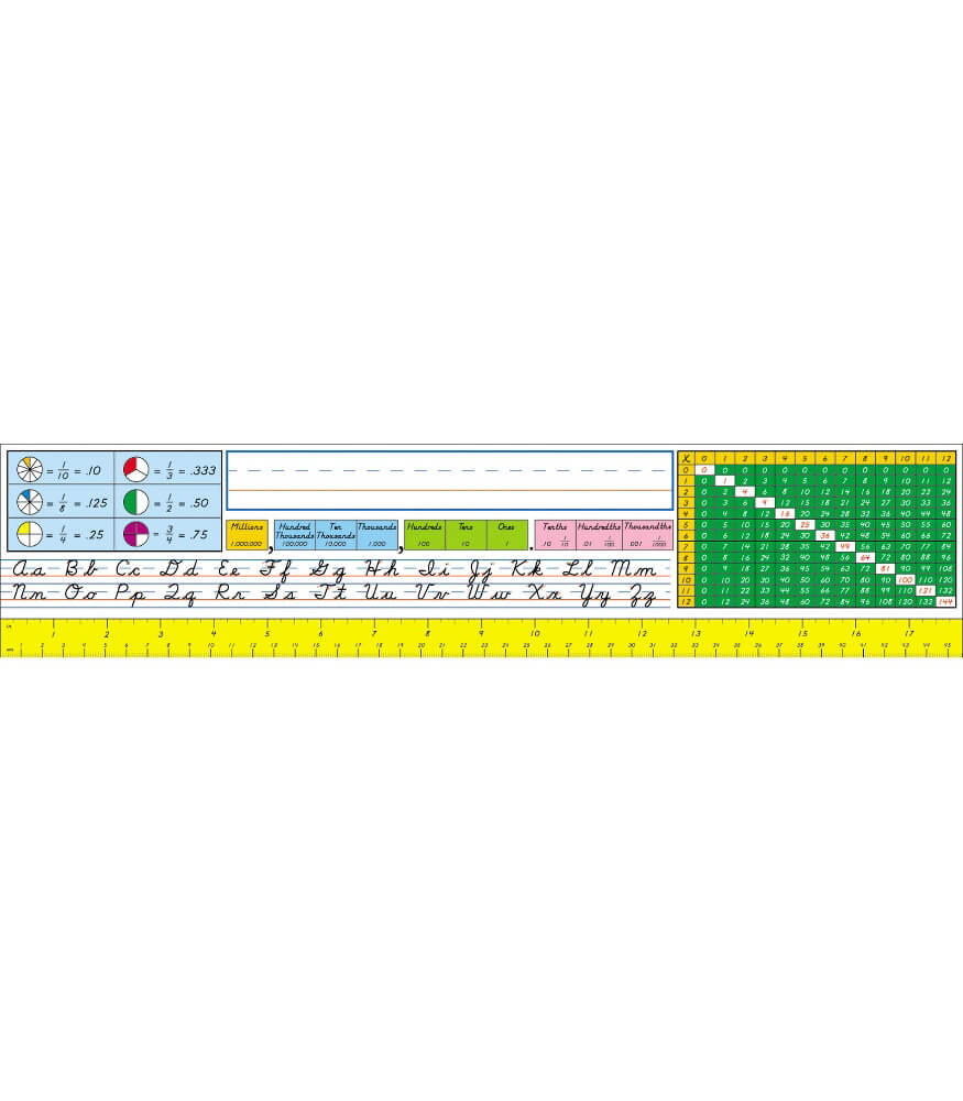 Modern Cursive: Grades 3-5 Nameplates Product Image