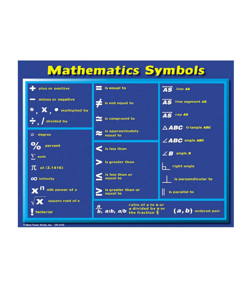 Math Symbols Learning Cards Grade 4 8