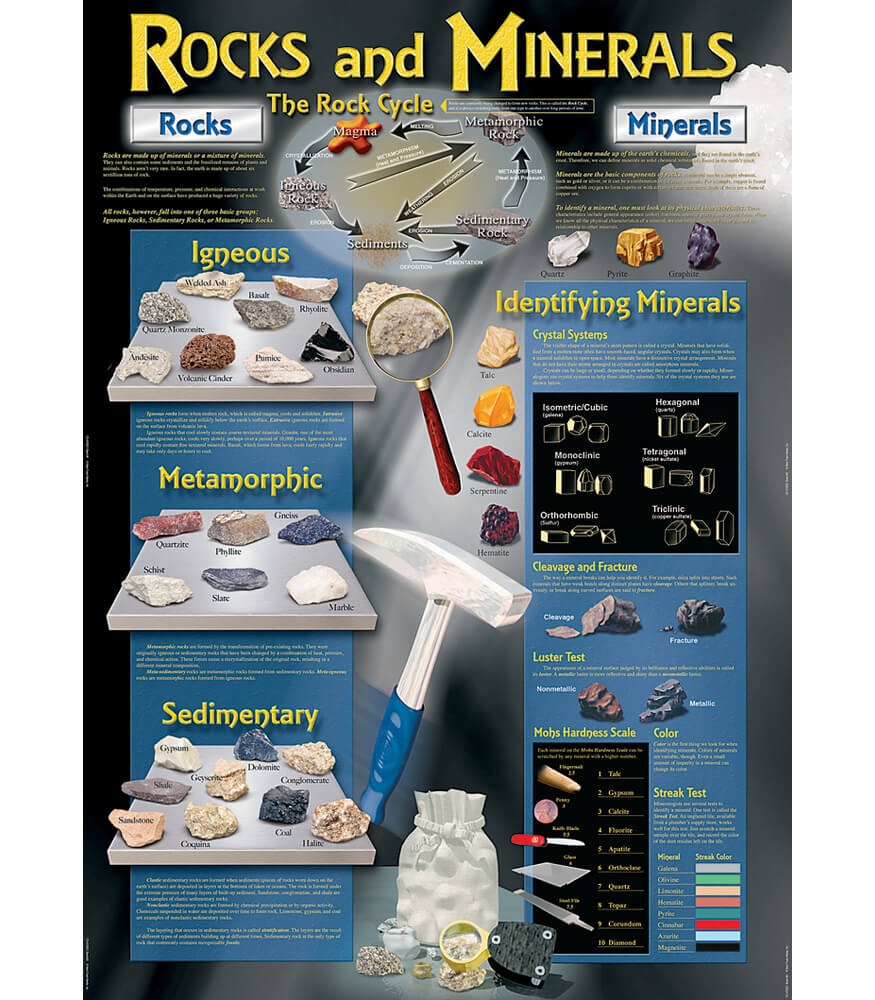 Rocks and Minerals Bulletin Board Set Product Image
