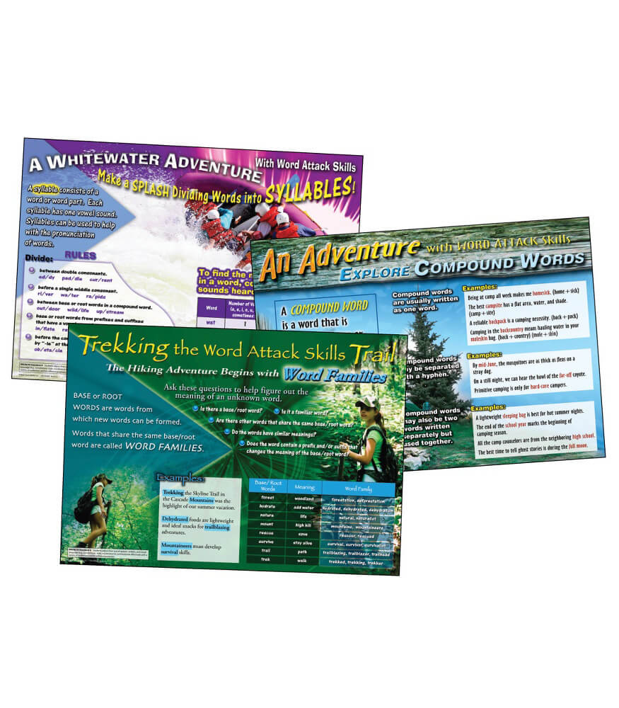 Word Attack Skills Bulletin Board Set Product Image