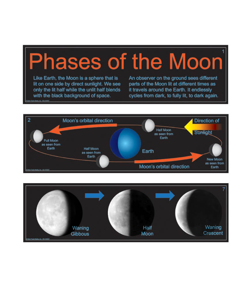 Phases of the Moon Mini Bulletin Board Set Product Image
