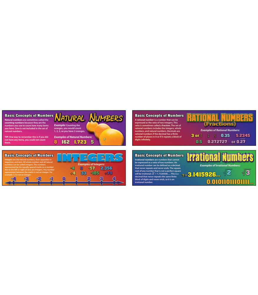 Pre-Algebra: Basic Concepts of Numbers Mini Bulletin Board Set Product Image