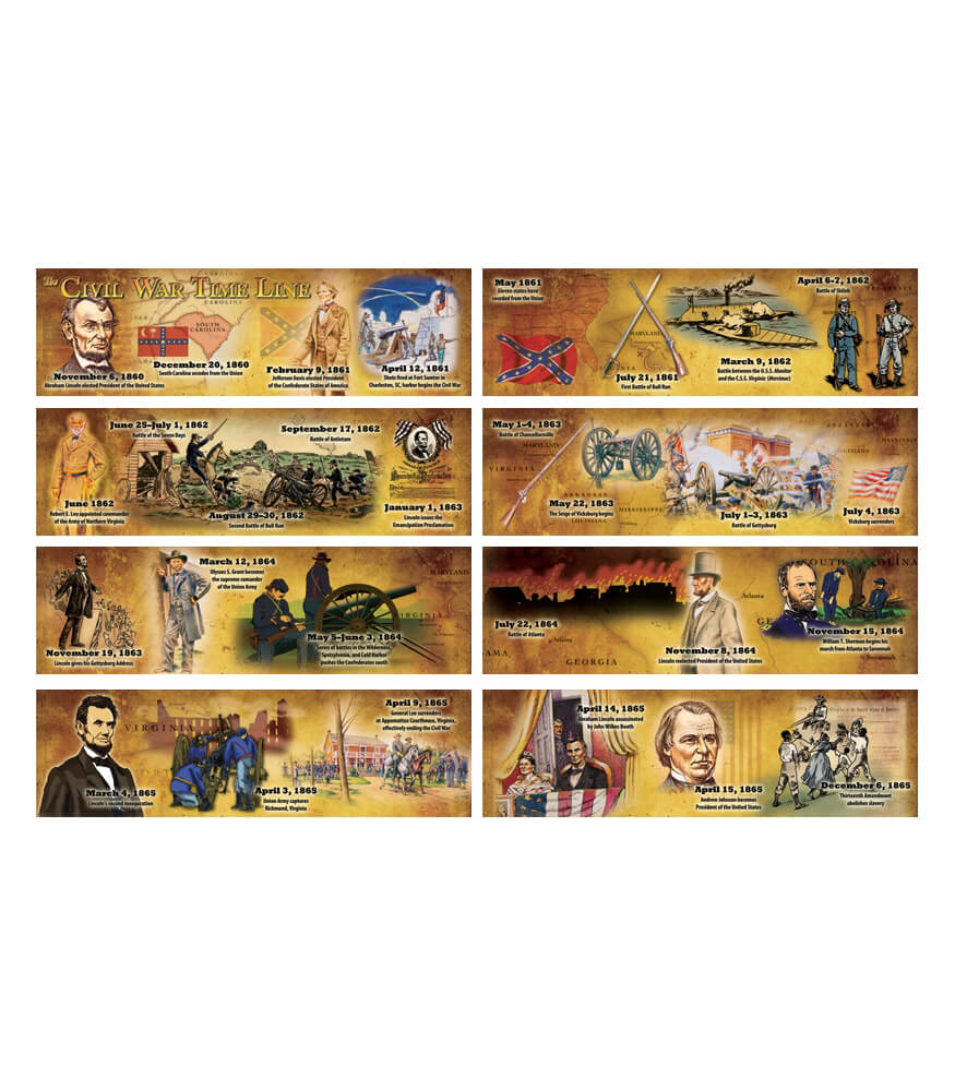 The Civil War Time Line Mini Bulletin Board Set Product Image