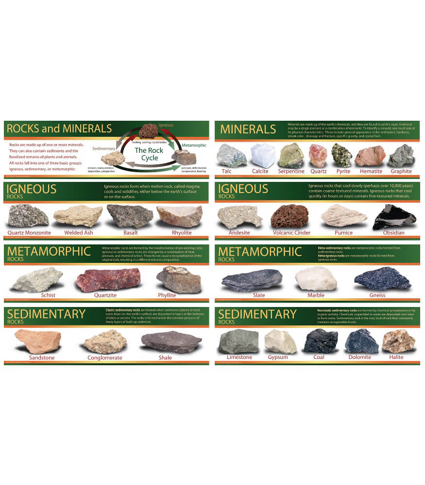 Identifying Rocks and Minerals Mini Bulletin Board Set Product Image