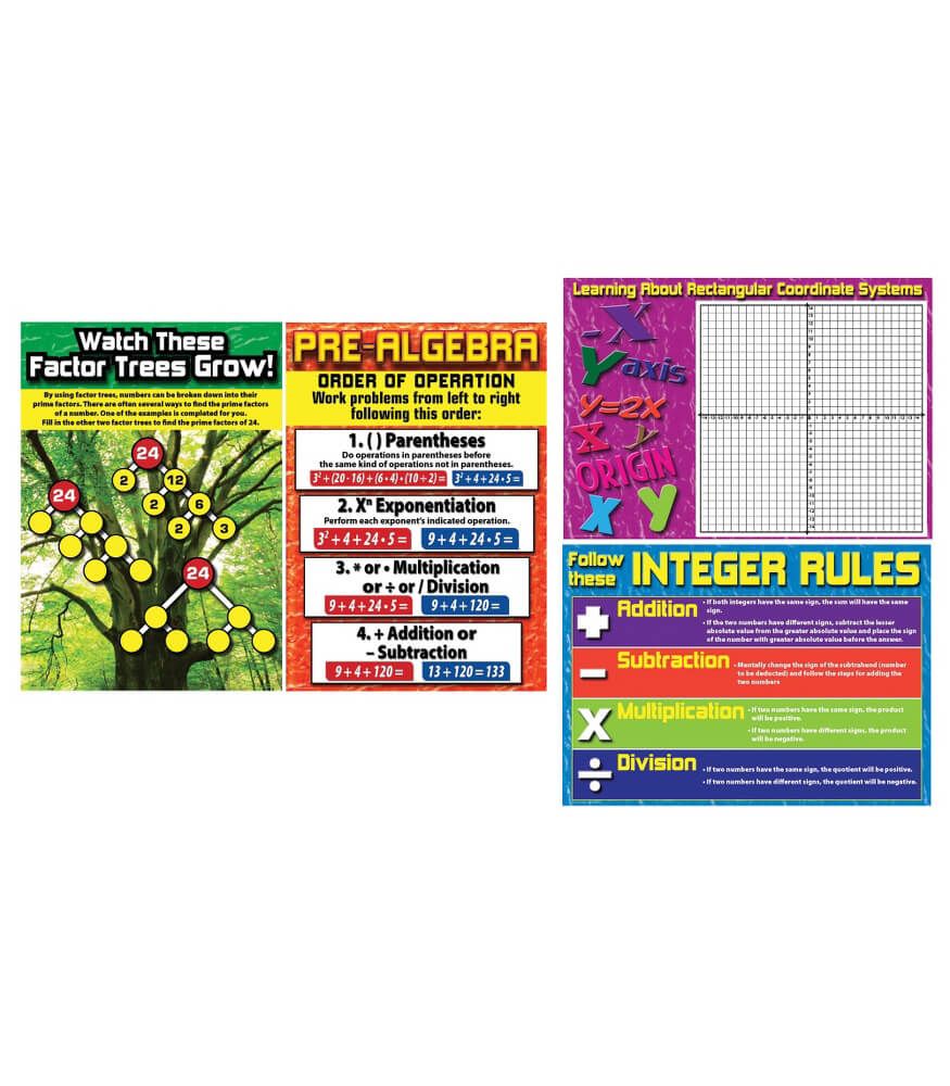 Pre-Algebra Bulletin Board Set Product Image