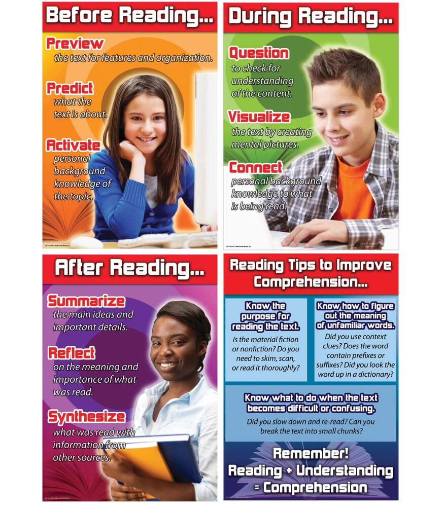 Reading Comprehension Bulletin Board Set Product Image
