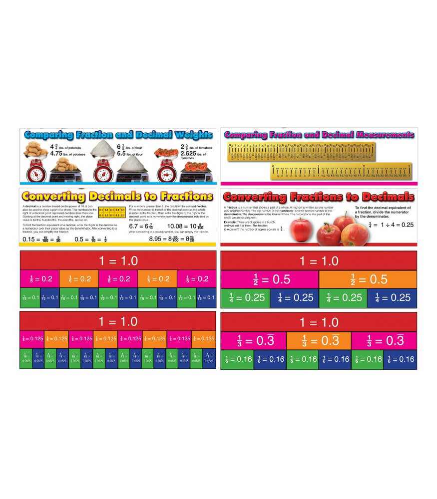 Comparing Fractions and Decimals Mini Bulletin Board Set Product Image