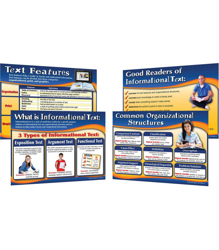All About Informational Text Bulletin Board Set Product Image