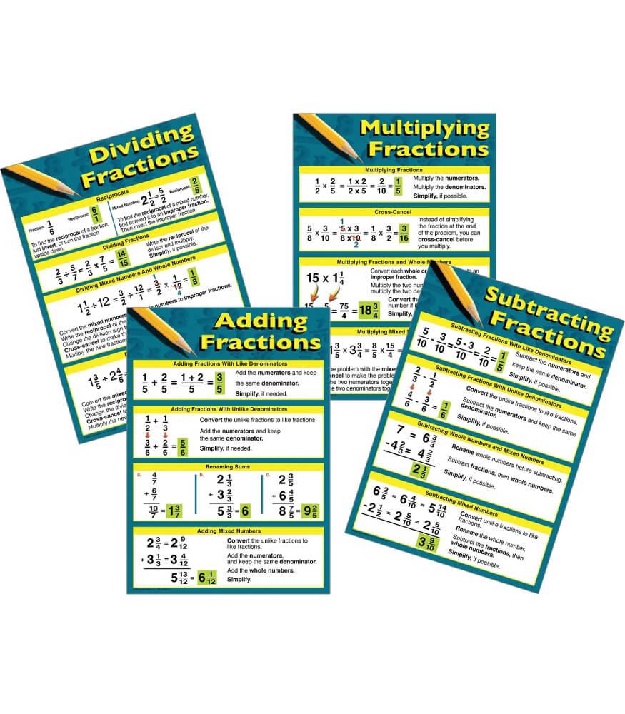 Fractions Bulletin Board Set Product Image