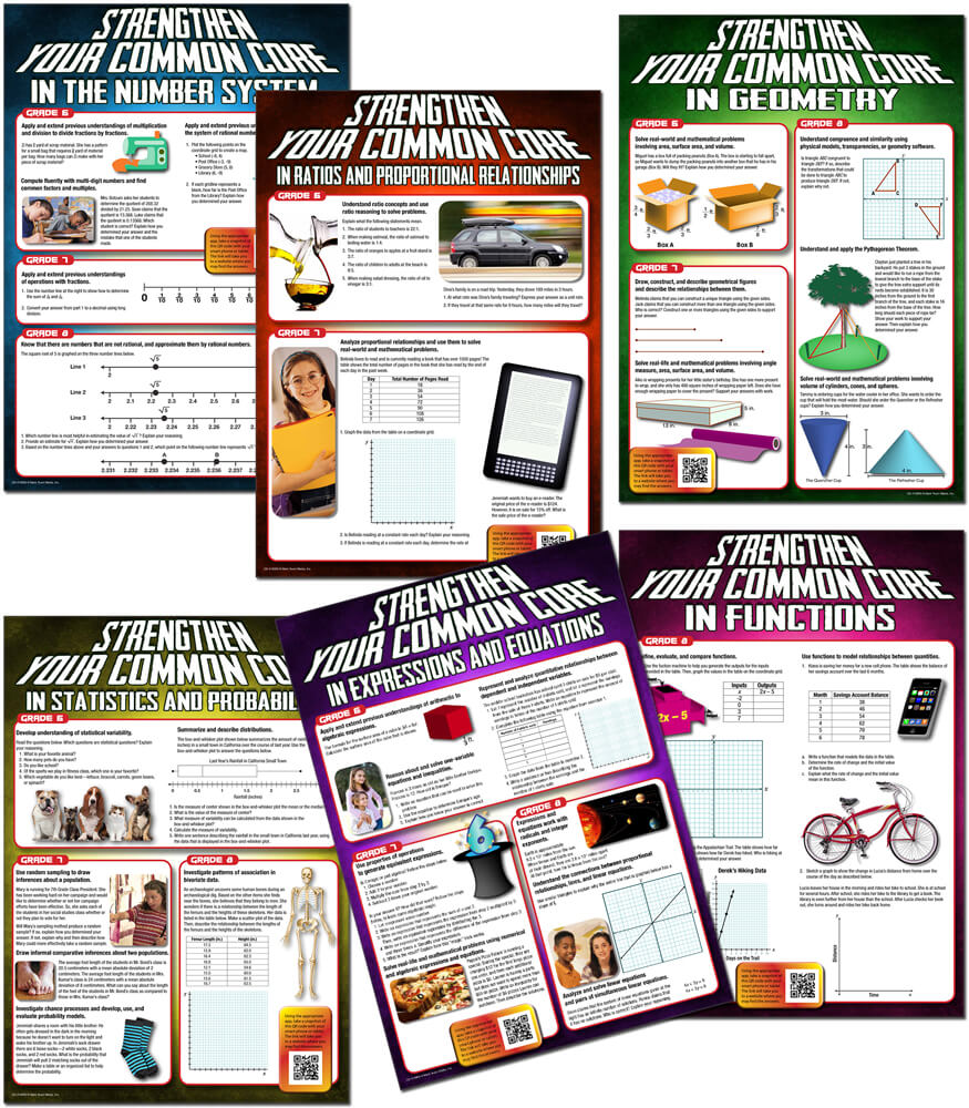 Strengthening Your Common Core in Mathematics Bulletin Board Set Product Image