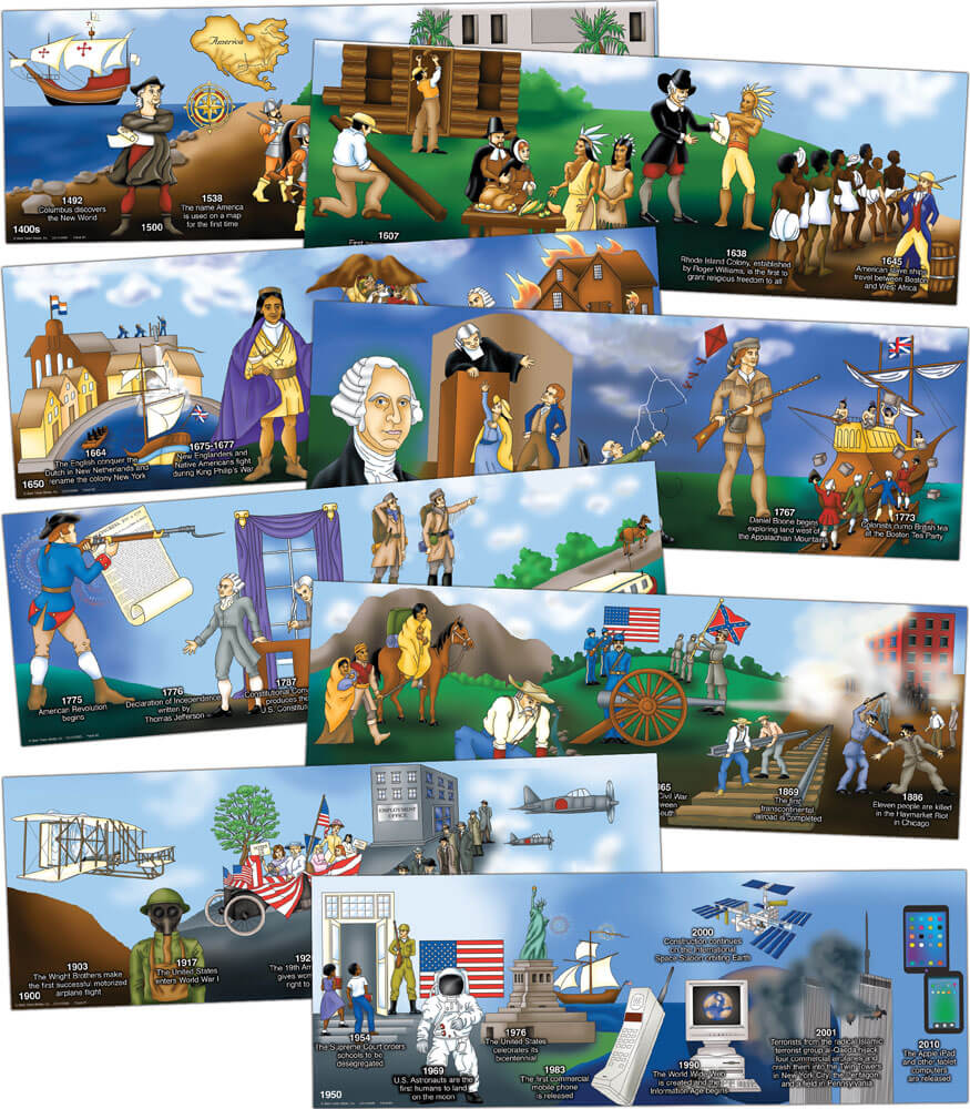 U.S. History Time Line Topper Bulletin Board Set Product Image