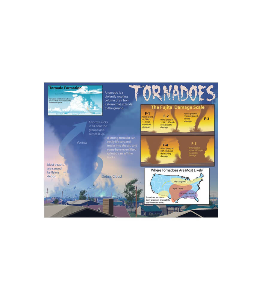 Tornadoes Chart Product Image