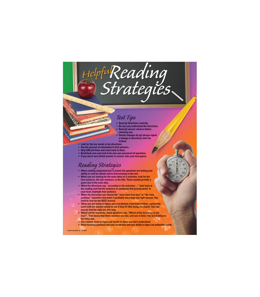Reading Testing Tips Chart Product Image