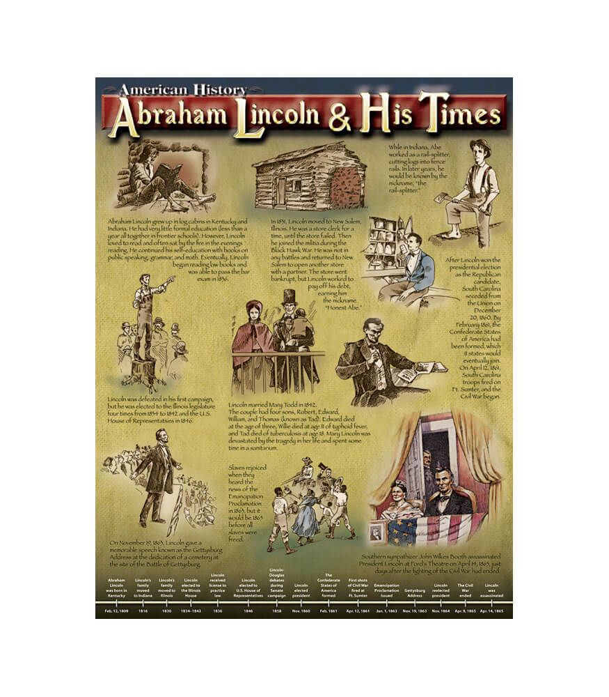 Abraham Lincoln & His Times Chart Product Image