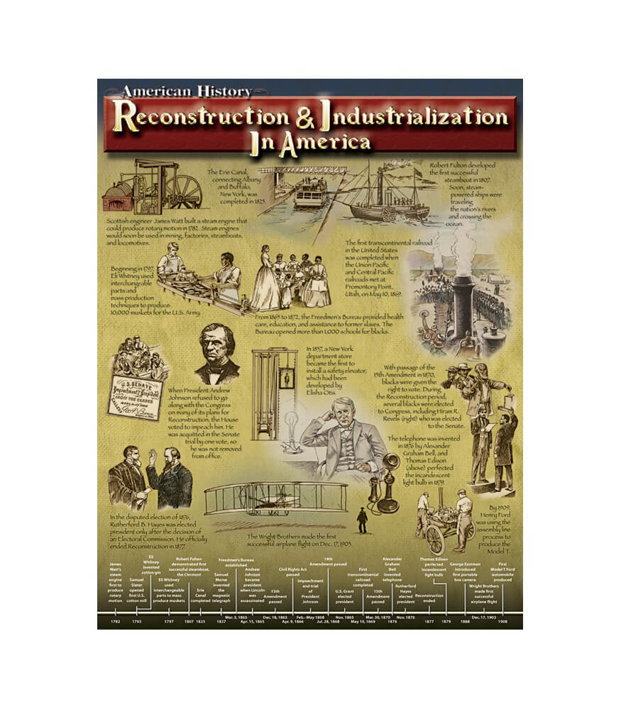 Reconstruction & Industrialization in America Chart Product Image