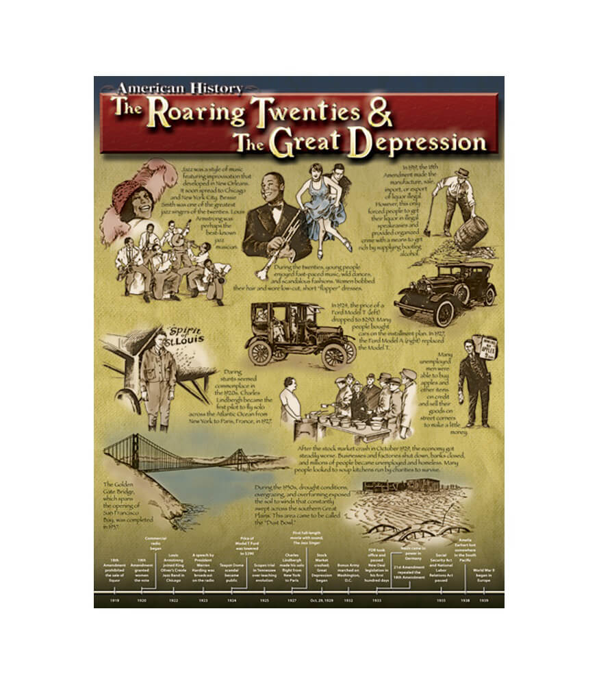 The Roaring 20's and Great Depression Chart Product Image