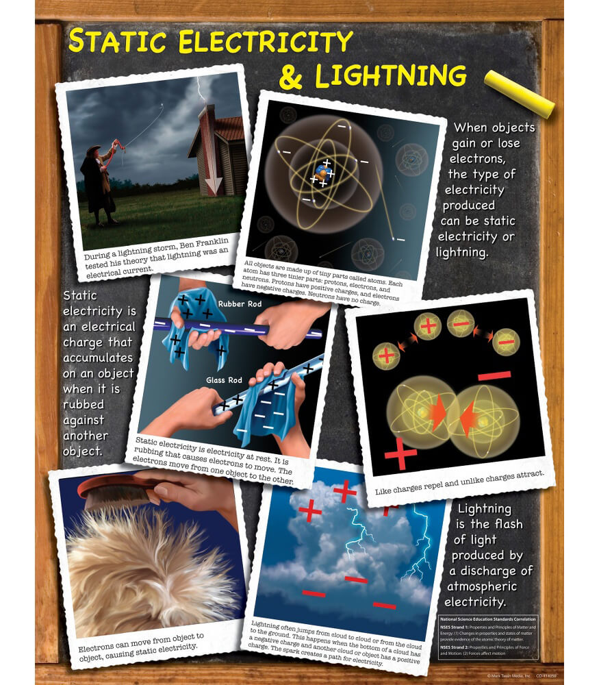 Static Electricity and Lightning Chart Product Image