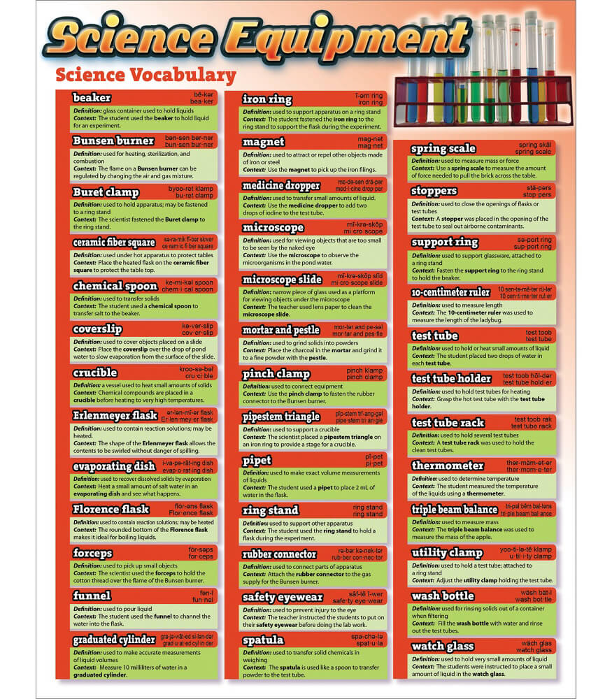 Science Vocabulary: Science Equipment Chart Product Image