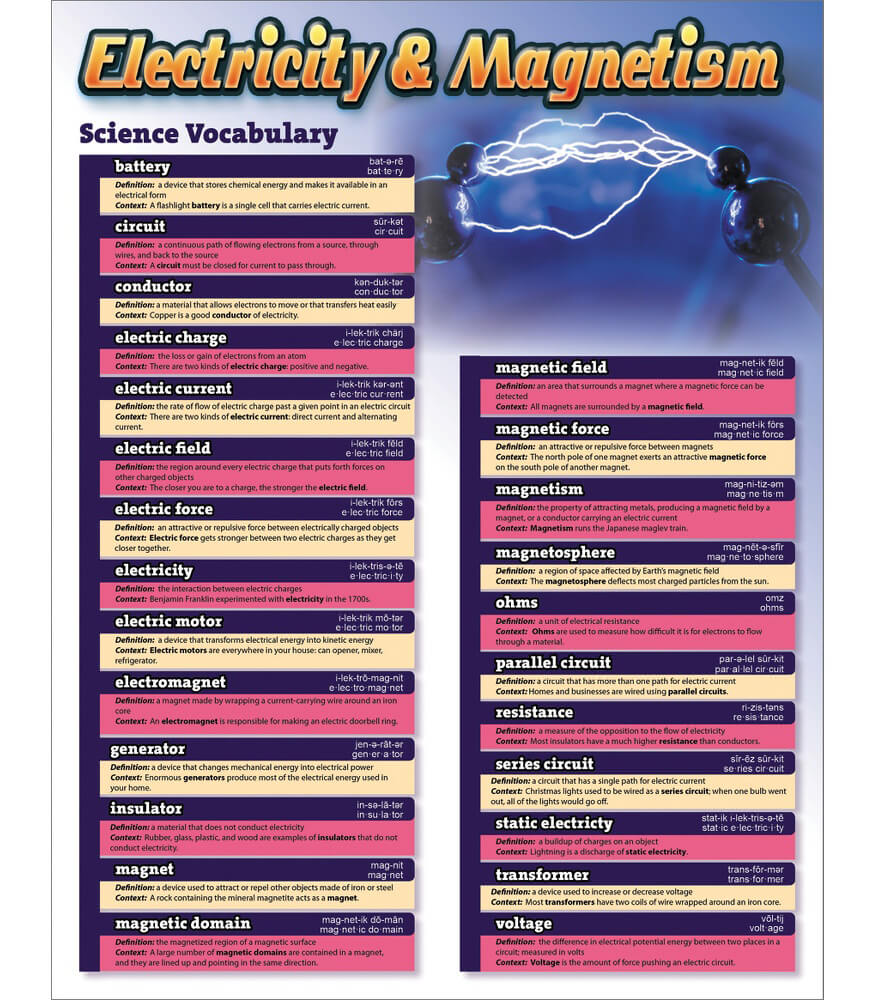Science Vocabulary Electricity and Magnetism Chart Grade 5 12