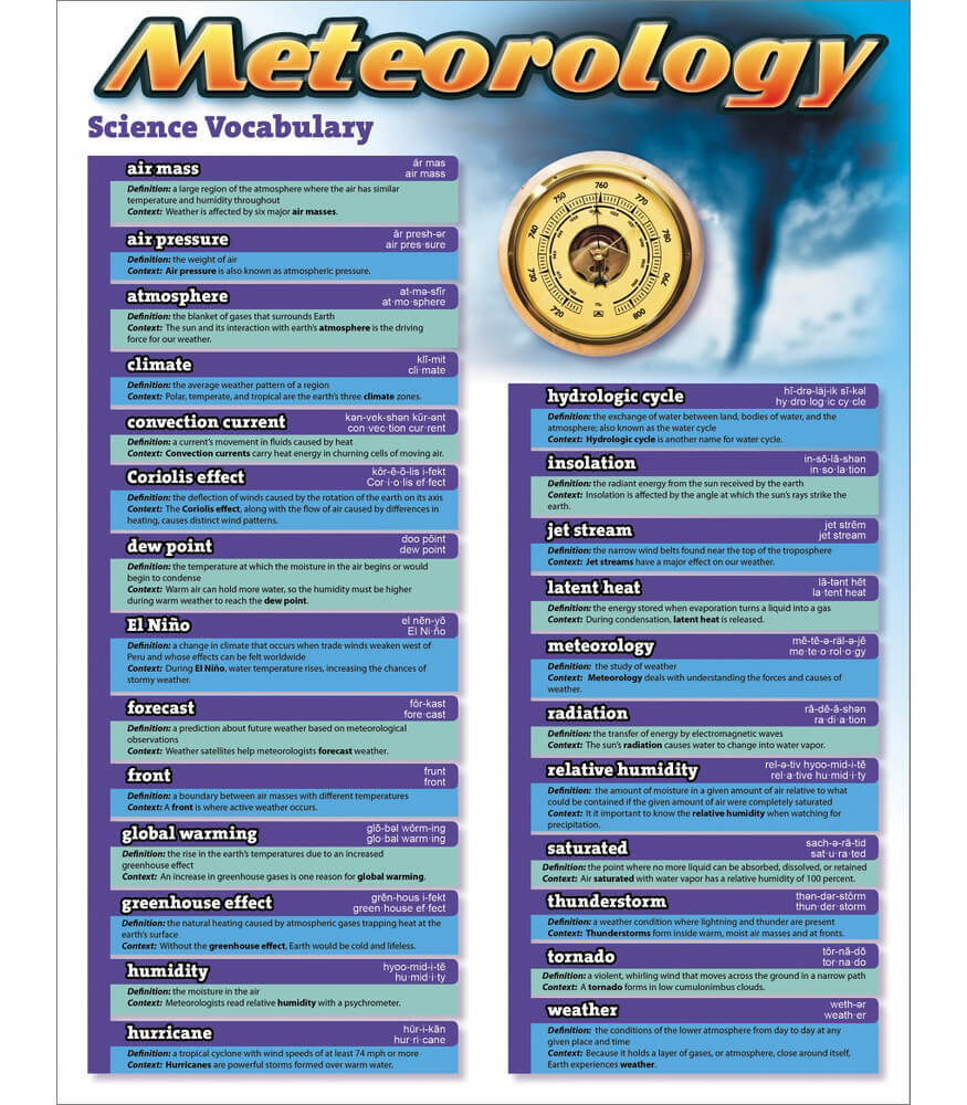Science Vocabulary: Meteorology Chart Product Image