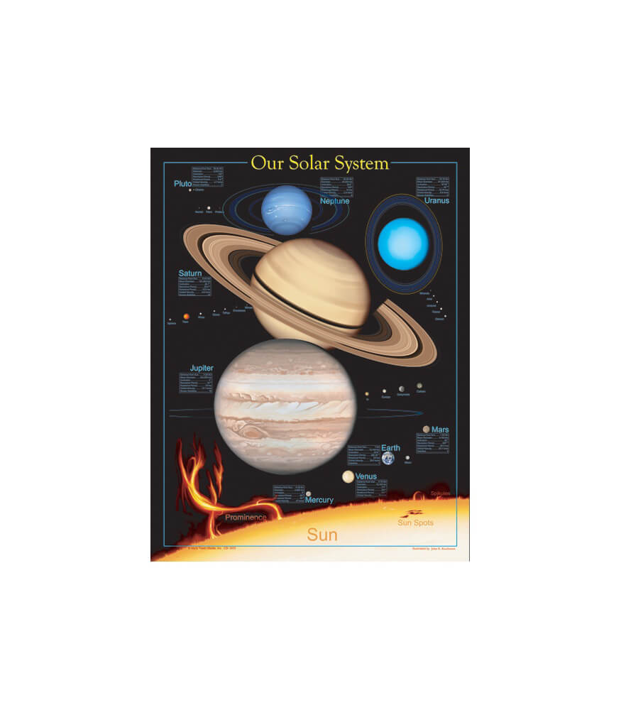 The Solar System Chart Product Image