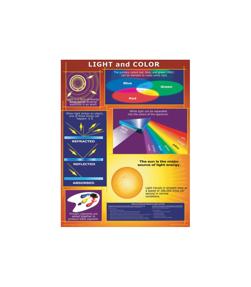 Light and Color Chart Product Image