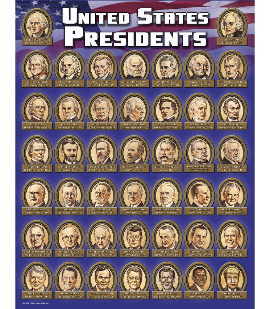 United States Presidents Chart Product Image