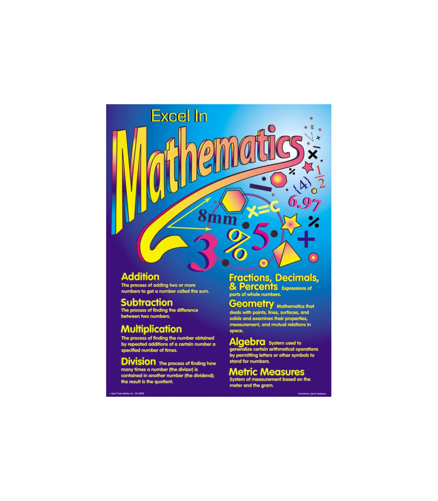 Excel in mathematics chart grade 4 8 carson dellosa publishing excel in mathematics chart buycottarizona Image collections