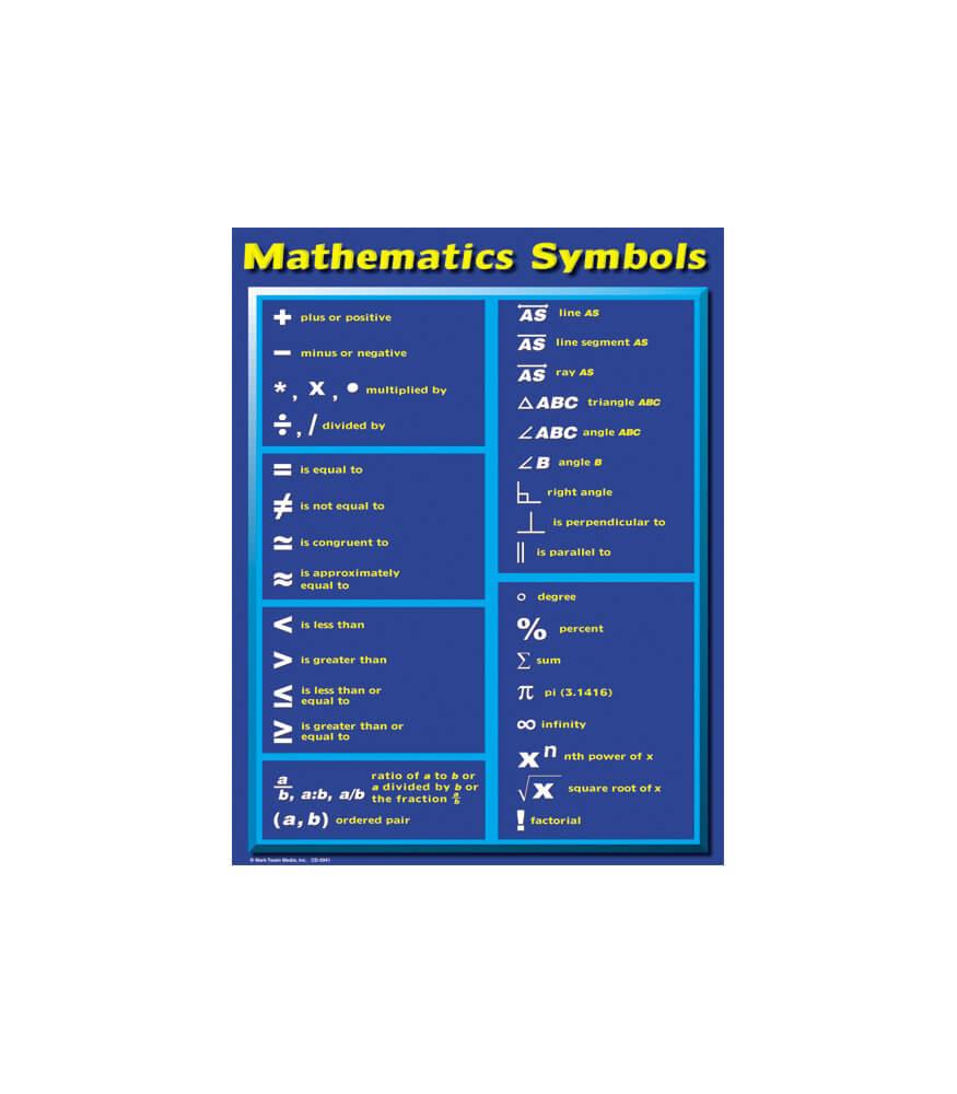 Mathematics Symbols Chart Product Image